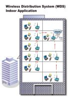 Wireless Distribution System